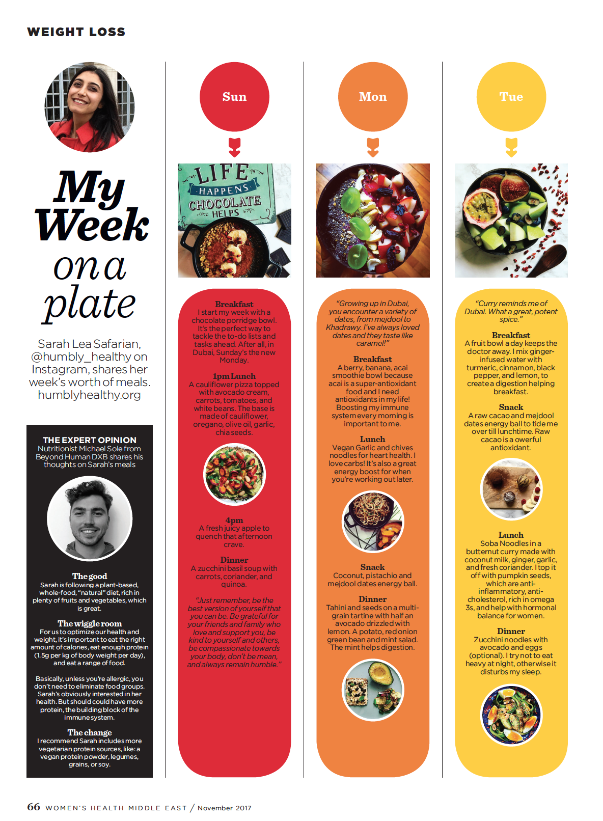Women's Health Magazine Middle East - My week on a plate